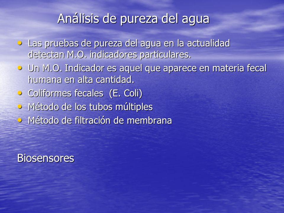 Análisis de pureza del agua Las pruebas de pureza del agua en la actualidad detectan M.O. indicadores particulares. Las pruebas de pureza del agua en