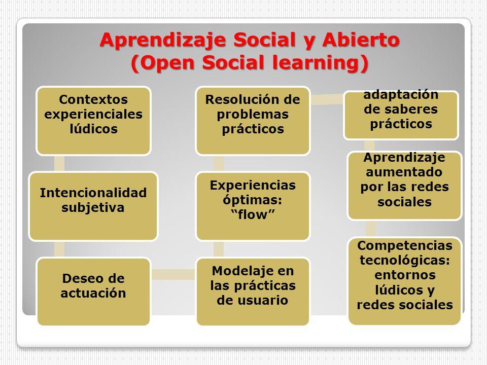Aprendizaje Social y Abierto (Open Social learning) Contextos experienciales lúdicos Intencionalidad subjetiva Deseo de actuación Modelaje en las prác