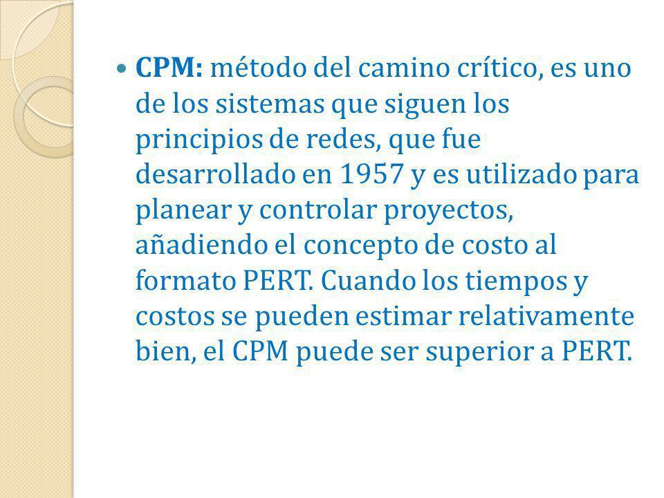 CPM: método del camino crítico, es uno de los sistemas que siguen los principios de redes, que fue desarrollado en 1957 y es utilizado para planear y