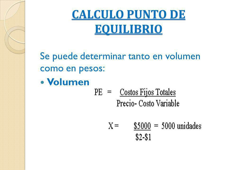 CALCULO PUNTO DE EQUILIBRIO Se puede determinar tanto en volumen como en pesos: Volumen