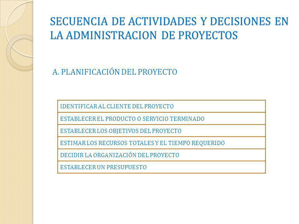 A. PLANIFICACIÓN DEL PROYECTO SECUENCIA DE ACTIVIDADES Y DECISIONES EN LA ADMINISTRACION DE PROYECTOS IDENTIFICAR AL CLIENTE DEL PROYECTO ESTABLECER E