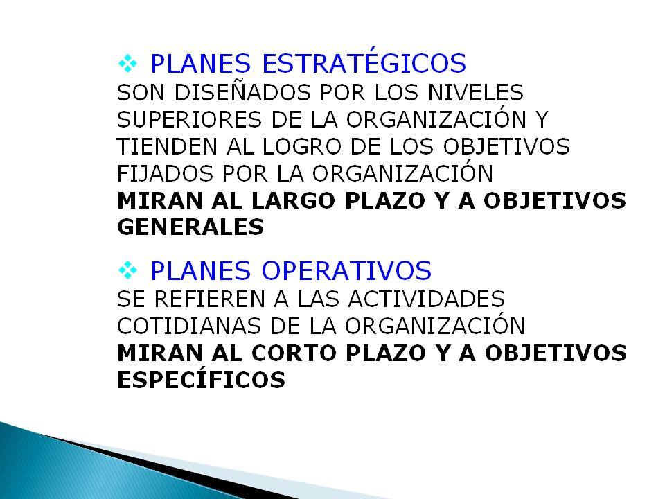 Declaración de La Misión Planes Operativos Planes Estratégicos Objetivos Operativos Objetivos Estratégicos