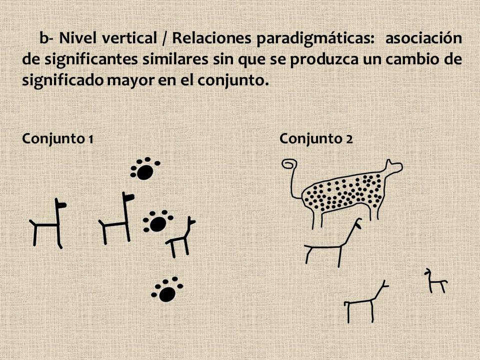 b- Nivel vertical / Relaciones paradigmáticas: asociación de significantes similares sin que se produzca un cambio de significado mayor en el conjunto.