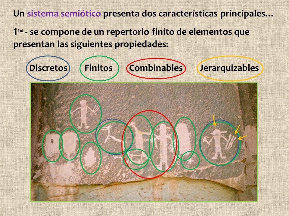 Un sistema semiótico presenta dos características principales… 1 ra - se compone de un repertorio finito de elementos que presentan las siguientes propiedades: Discretos Finitos Combinables Jerarquizables