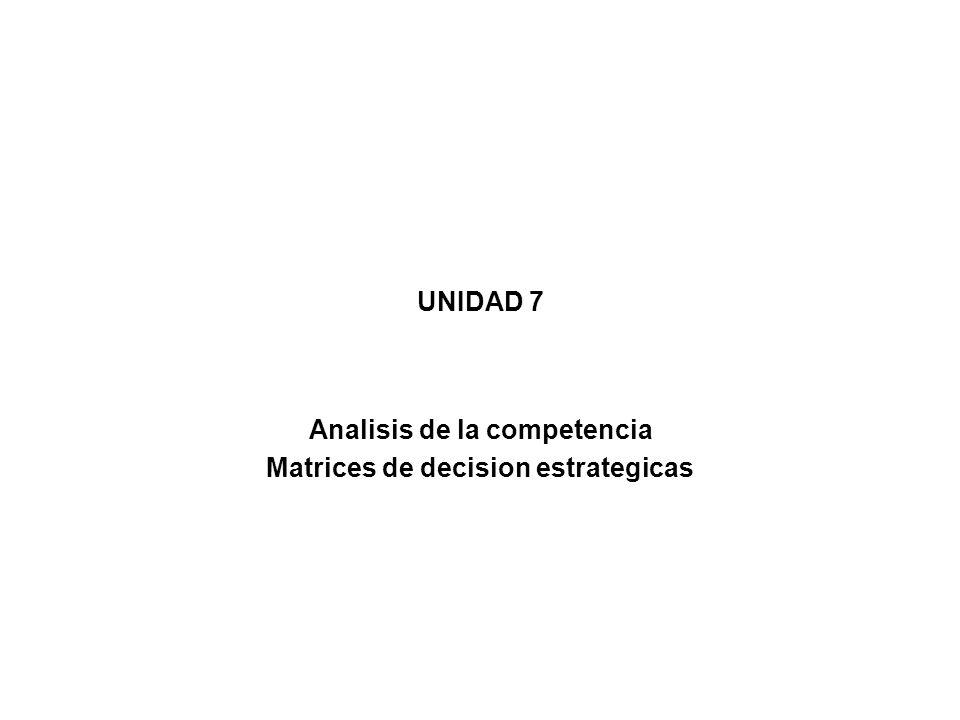 UNIDAD 7 Analisis de la competencia Matrices de decision estrategicas