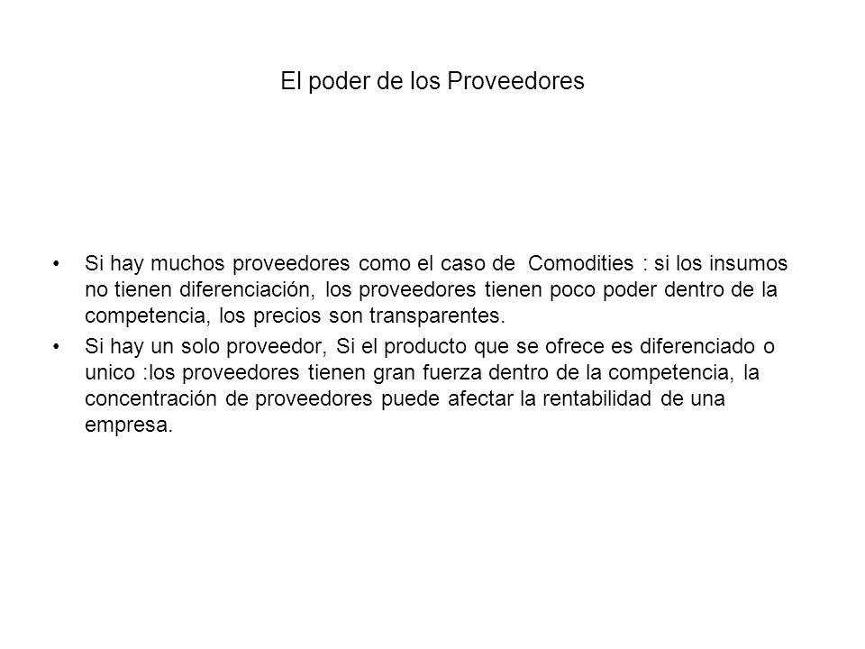 El poder de los Proveedores Si hay muchos proveedores como el caso de Comodities : si los insumos no tienen diferenciación, los proveedores tienen poc