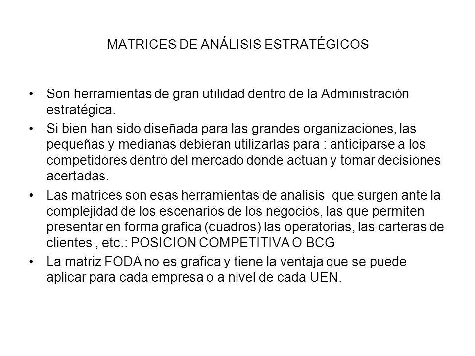 MATRIZ DE POSICION COMPETITIVA.TRADICIO NAL CONQUISTA DORA.