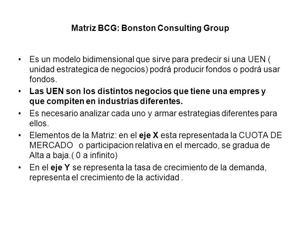 Matriz BCG: Bonston Consulting Group Es un modelo bidimensional que sirve para predecir si una UEN ( unidad estrategica de negocios) podrá producir fo