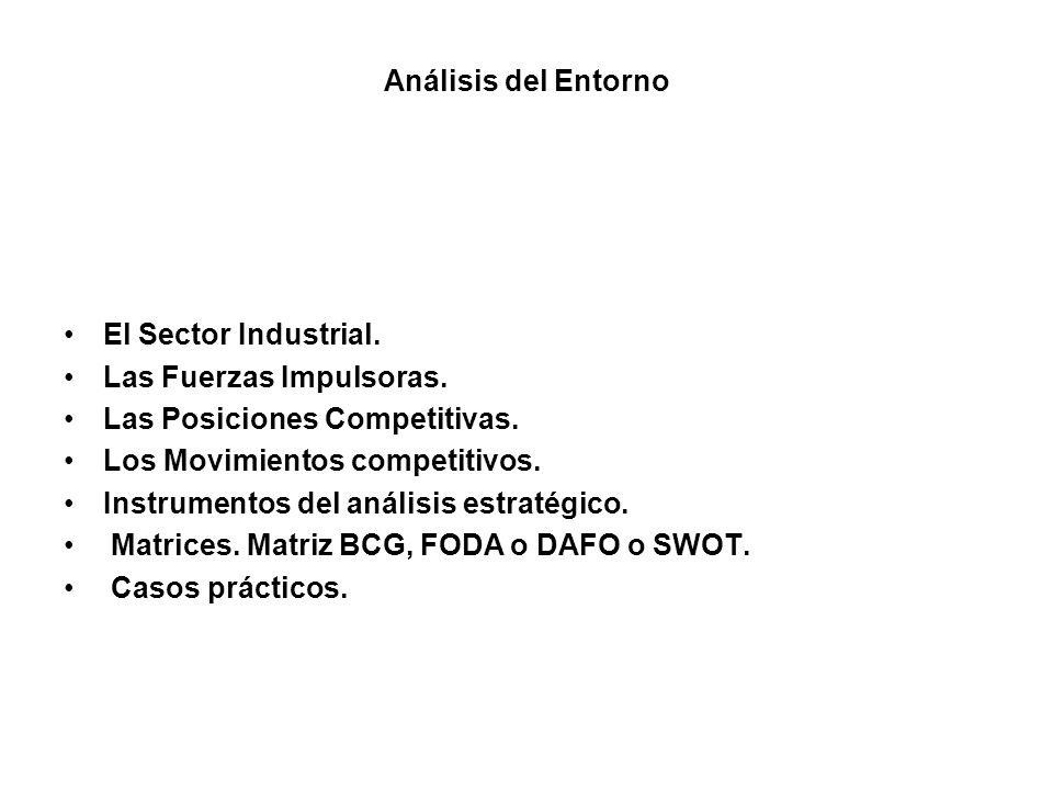 Análisis del Entorno El Sector Industrial. Las Fuerzas Impulsoras. Las Posiciones Competitivas. Los Movimientos competitivos. Instrumentos del análisi
