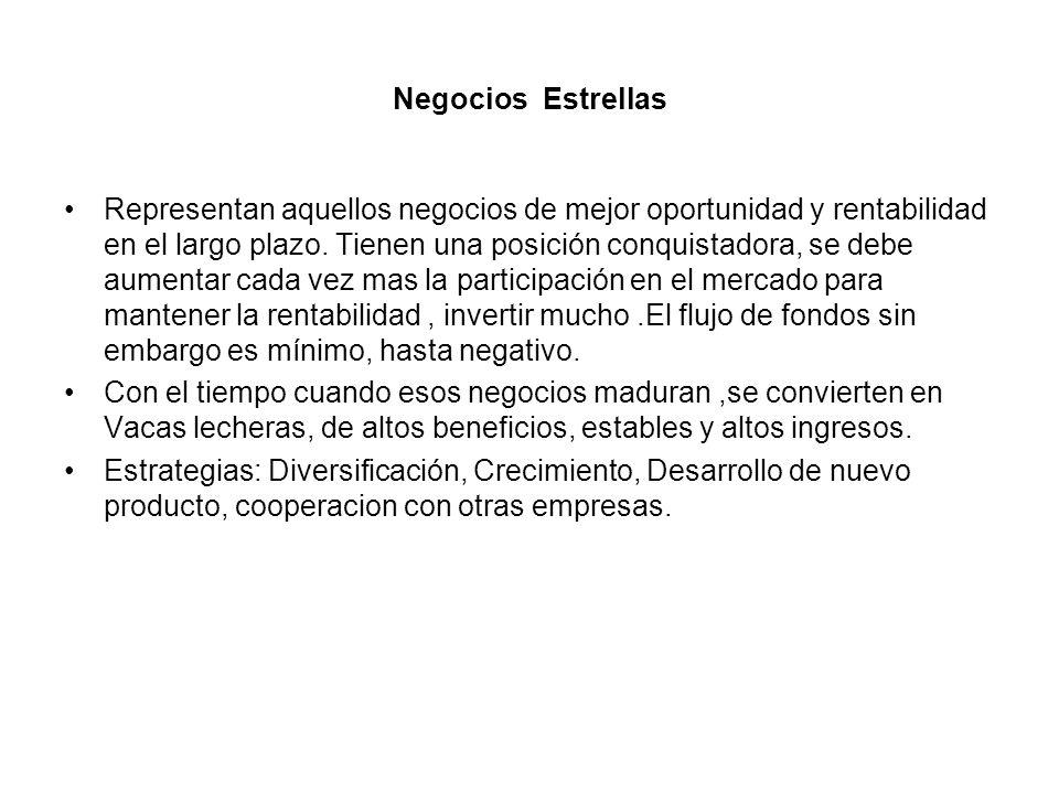 Negocios Estrellas Representan aquellos negocios de mejor oportunidad y rentabilidad en el largo plazo. Tienen una posición conquistadora, se debe aum