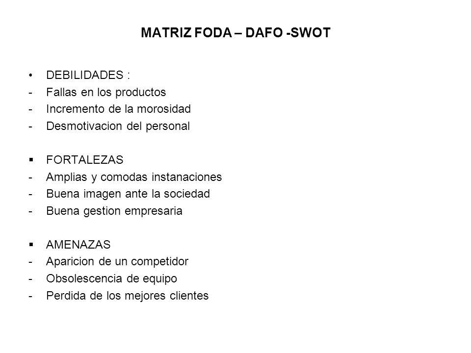 MATRIZ FODA – DAFO -SWOT DEBILIDADES : -Fallas en los productos -Incremento de la morosidad -Desmotivacion del personal FORTALEZAS -Amplias y comodas