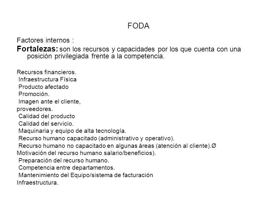 FODA Factores internos : Fortalezas: son los recursos y capacidades por los que cuenta con una posición privilegiada frente a la competencia. Recursos