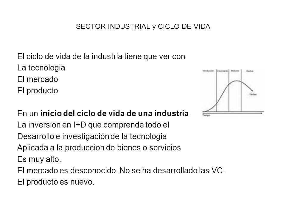 SECTOR INDUSTRIAL y CICLO DE VIDA Durante el desarrollo o crecimiento La inversion en I+D o desarrollo tecnologico Es menor.