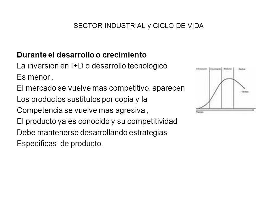 SECTOR INDUSTRIAL y CICLO DE VIDA Durante el desarrollo o crecimiento La inversion en I+D o desarrollo tecnologico Es menor. El mercado se vuelve mas