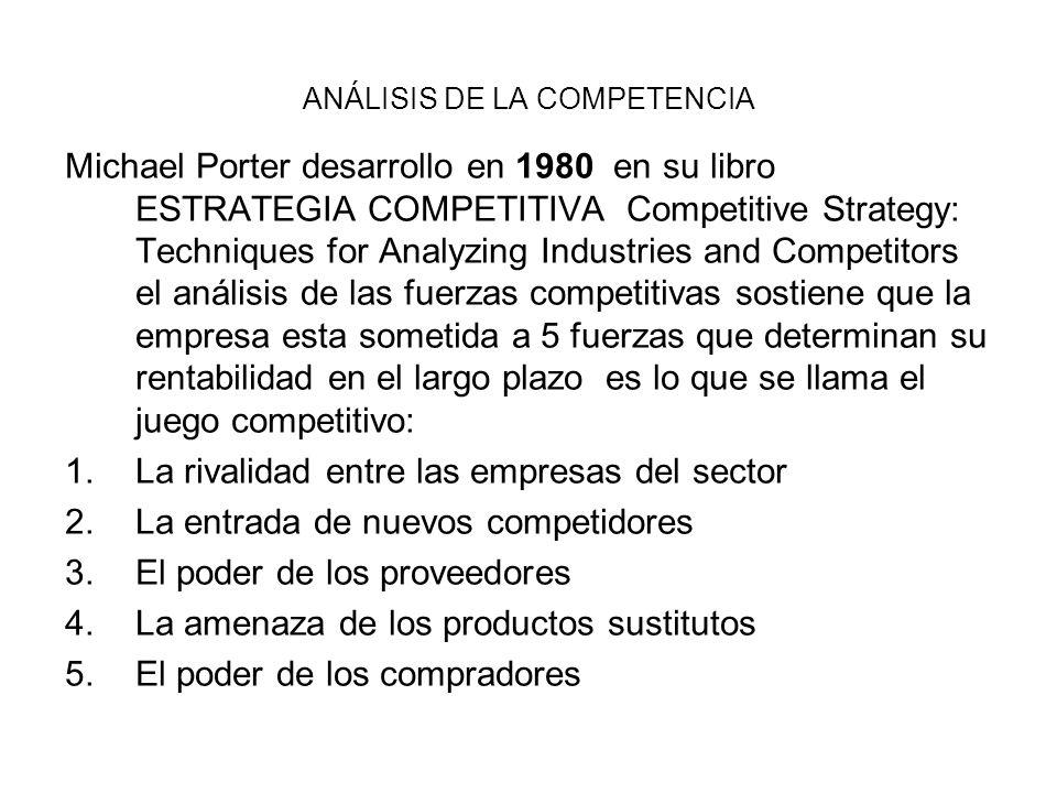 ANÁLISIS DE LA COMPETENCIA Michael Porter desarrollo en 1980 en su libro ESTRATEGIA COMPETITIVA Competitive Strategy: Techniques for Analyzing Industr