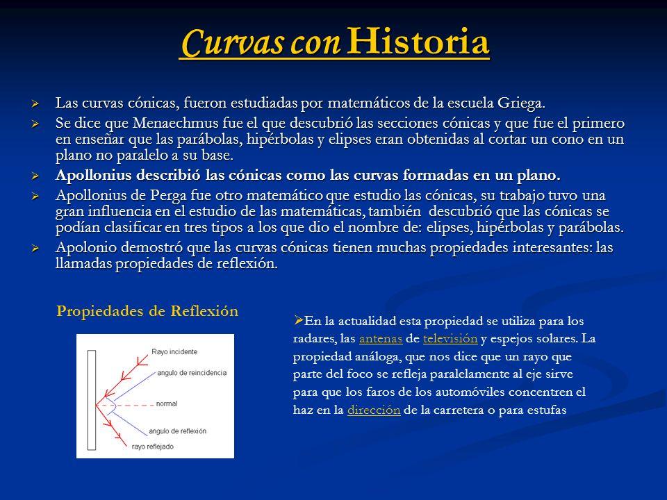 Curvas con Historia Las curvas cónicas, fueron estudiadas por matemáticos de la escuela Griega. Las curvas cónicas, fueron estudiadas por matemáticos