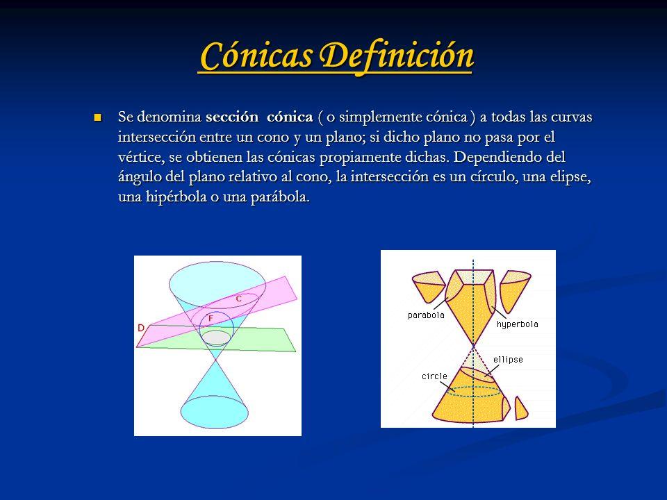 Cónicas Definición Se denomina sección cónica ( o simplemente cónica ) a todas las curvas intersección entre un cono y un plano; si dicho plano no pas