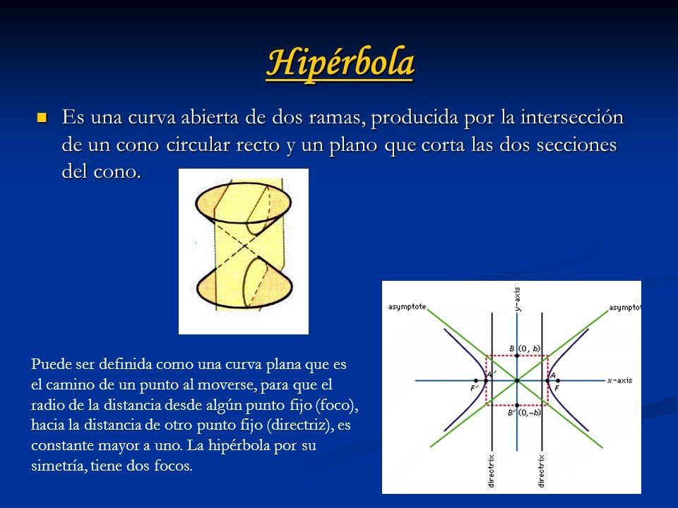 Hipérbola Es una curva abierta de dos ramas, producida por la intersección de un cono circular recto y un plano que corta las dos secciones del cono.