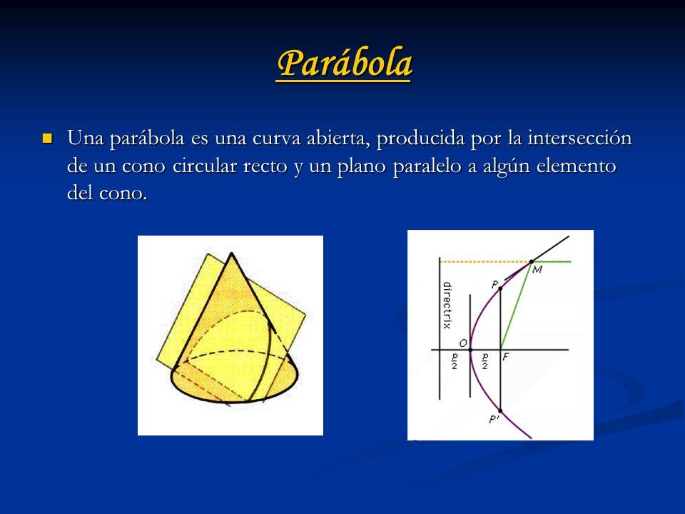 Parábola Una parábola es una curva abierta, producida por la intersección de un cono circular recto y un plano paralelo a algún elemento del cono. Una