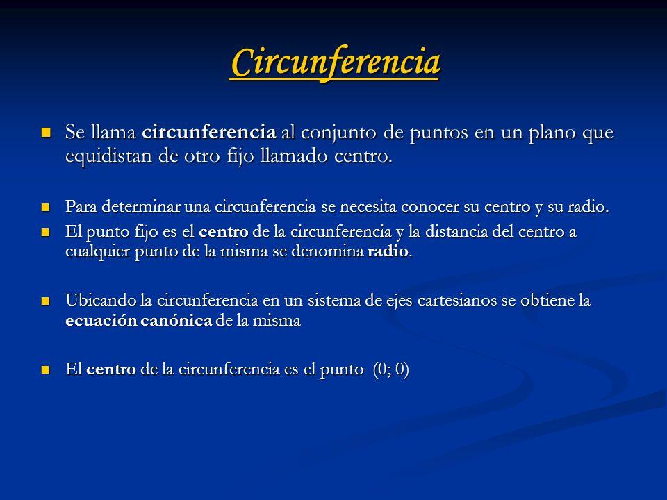 Circunferencia Se llama circunferencia al conjunto de puntos en un plano que equidistan de otro fijo llamado centro. Se llama circunferencia al conjun