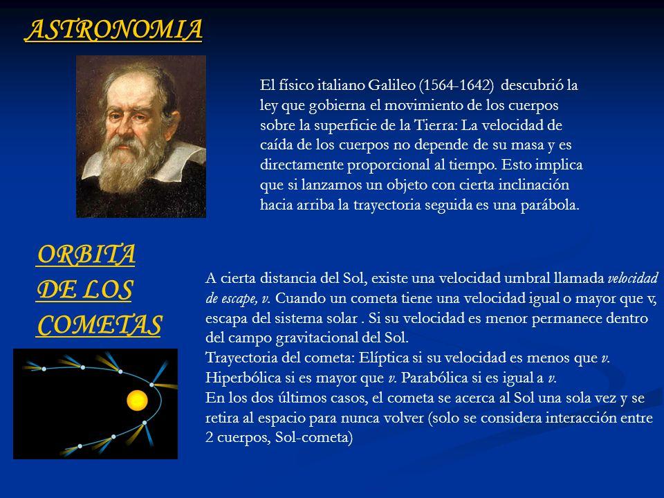 ASTRONOMIA El físico italiano Galileo (1564-1642) descubrió la ley que gobierna el movimiento de los cuerpos sobre la superficie de la Tierra: La velo