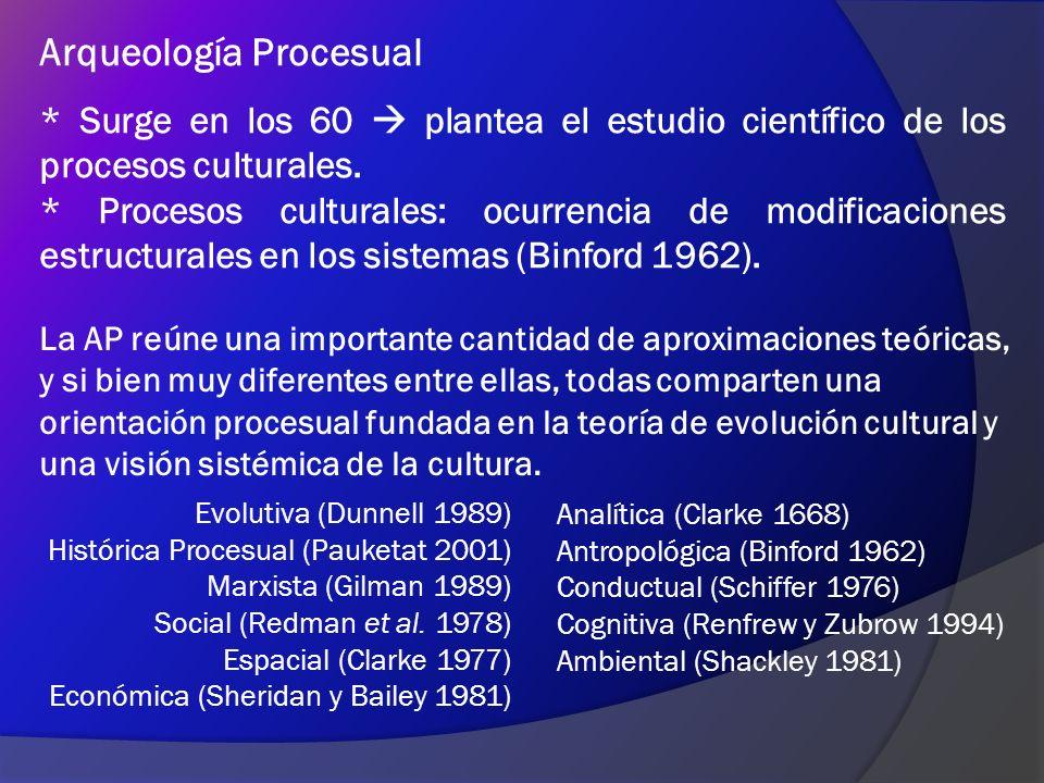 La Arqueología Estructural se desarrolló como un subcampo de la AP a finales de los 60.