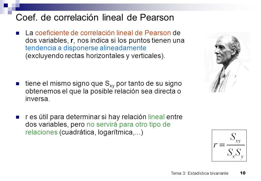 Tema 3: Estadística bivariante 10 Coef. de correlación lineal de Pearson La coeficiente de correlación lineal de Pearson de dos variables, r, nos indi