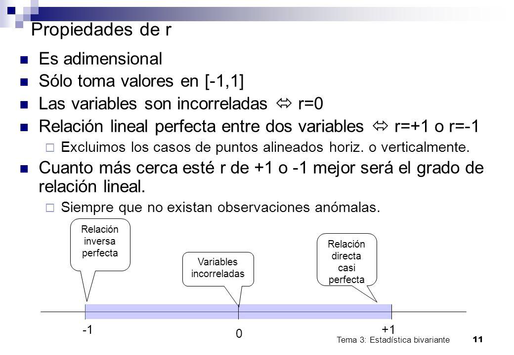 Tema 3: Estadística bivariante 11 Es adimensional Sólo toma valores en [-1,1] Las variables son incorreladas r=0 Relación lineal perfecta entre dos va