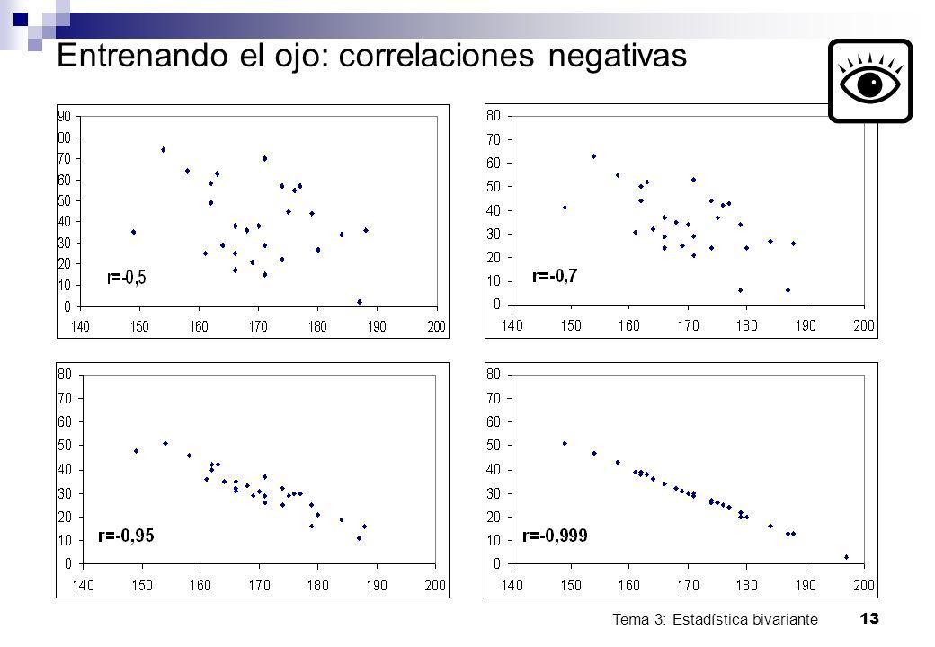 Tema 3: Estadística bivariante 13 Entrenando el ojo: correlaciones negativas