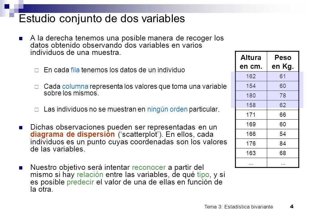 Tema 3: Estadística bivariante 4 Estudio conjunto de dos variables A la derecha tenemos una posible manera de recoger los datos obtenido observando do