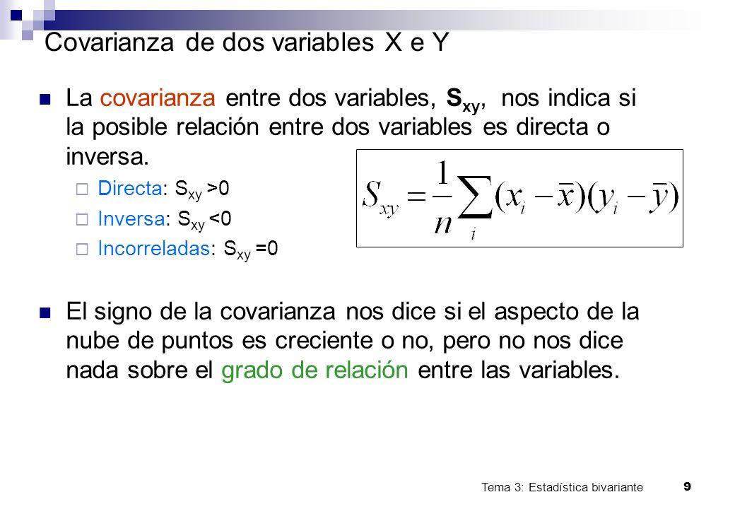 Tema 3: Estadística bivariante 9 La covarianza entre dos variables, S xy, nos indica si la posible relación entre dos variables es directa o inversa.