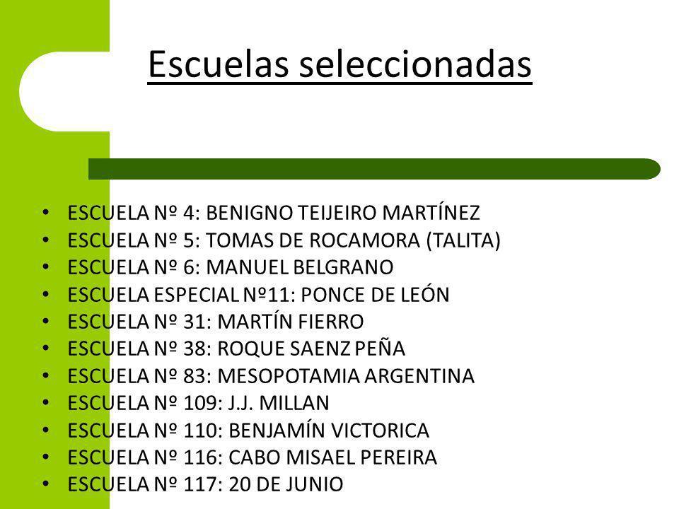 Escuelas seleccionadas ESCUELA Nº 4: BENIGNO TEIJEIRO MARTÍNEZ ESCUELA Nº 5: TOMAS DE ROCAMORA (TALITA) ESCUELA Nº 6: MANUEL BELGRANO ESCUELA ESPECIAL