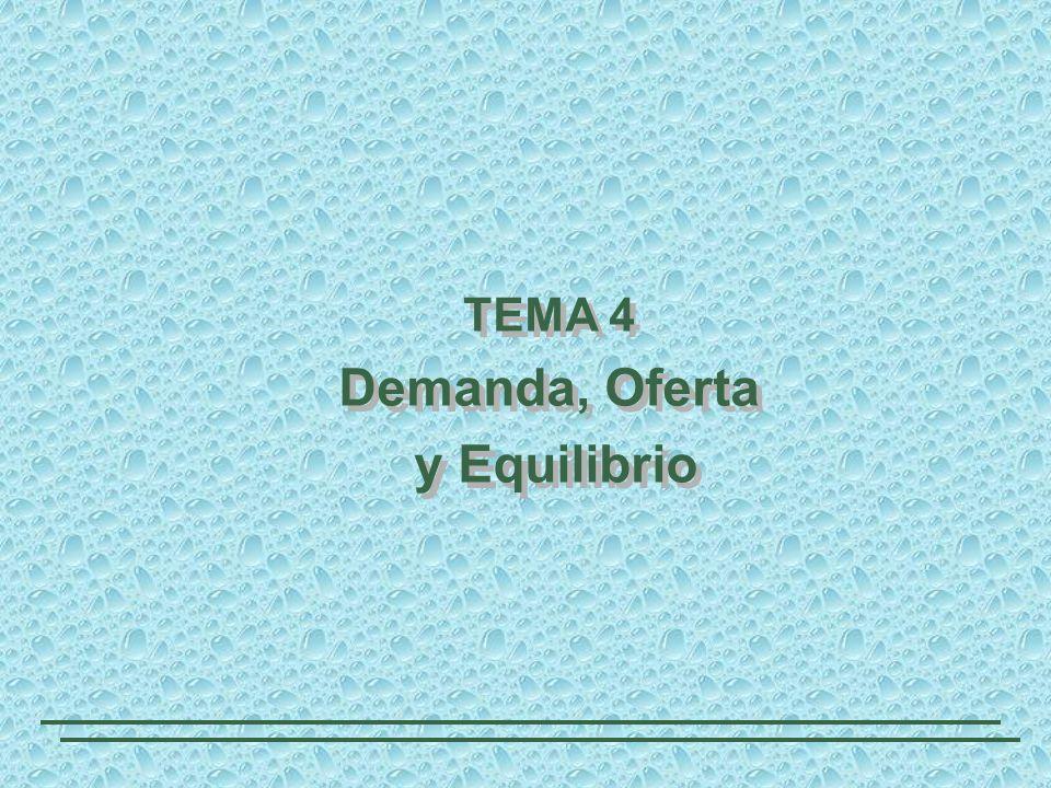 TEMA 4 Demanda, Oferta y Equilibrio TEMA 4 Demanda, Oferta y Equilibrio