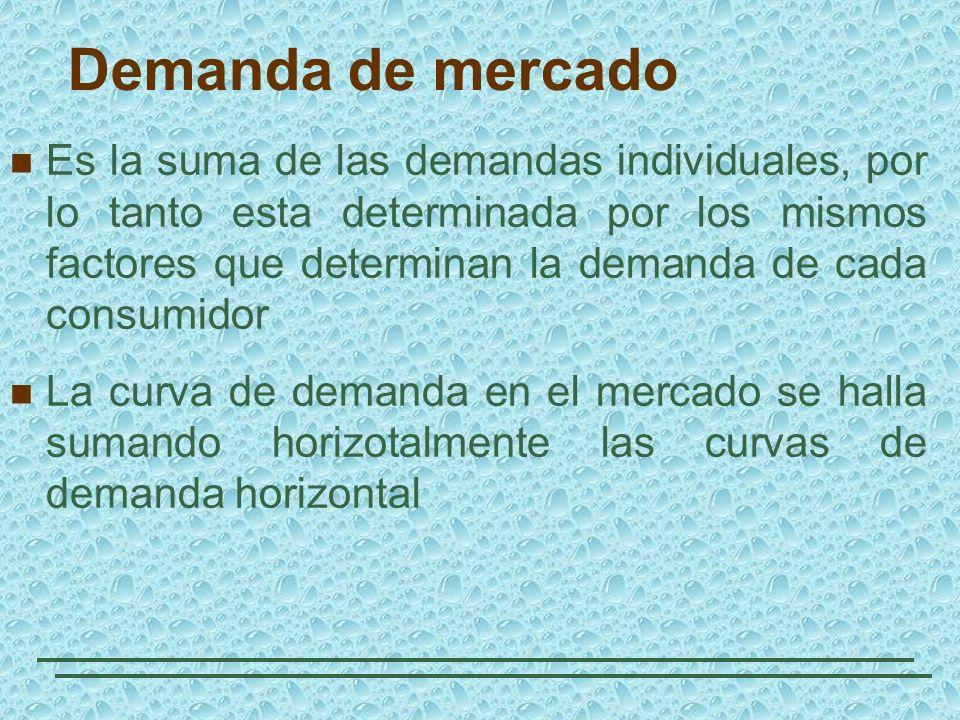 Demanda de mercado Es la suma de las demandas individuales, por lo tanto esta determinada por los mismos factores que determinan la demanda de cada co
