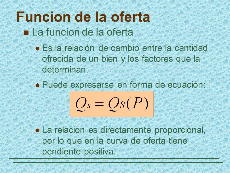 Funcion de la oferta La funcion de la oferta Es la relación de cambio entre la cantidad ofrecida de un bien y los factores que la determinan. Puede ex
