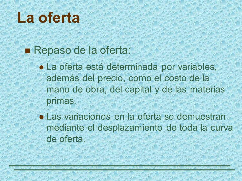 La oferta Repaso de la oferta: La oferta está determinada por variables, además del precio, como el costo de la mano de obra, del capital y de las mat