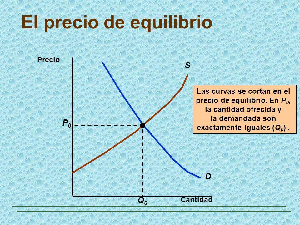 El precio de equilibrio Cantidad D S Las curvas se cortan en el precio de equilibrio. En P 0, la cantidad ofrecida y la demandada son exactamente igua