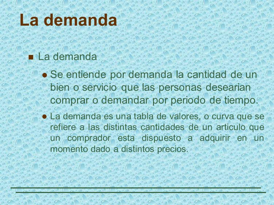 La demanda Se entiende por demanda la cantidad de un bien o servicio que las personas desearian comprar o demandar por periodo de tiempo. La demanda e