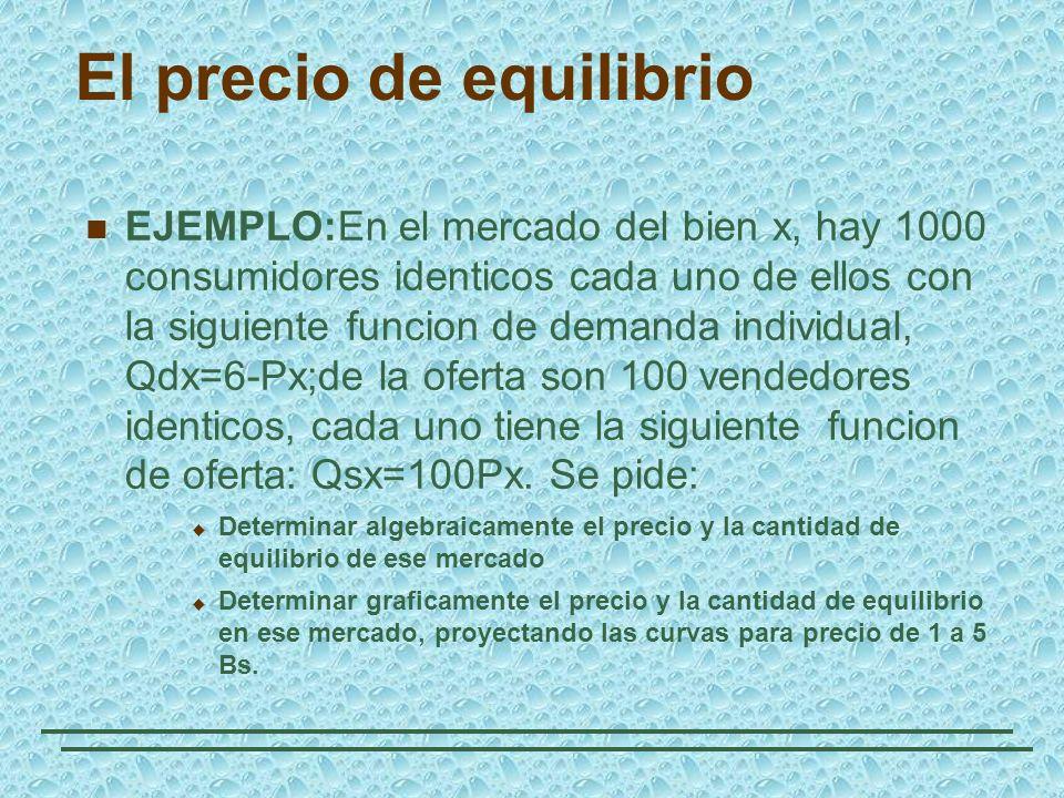 El precio de equilibrio EJEMPLO:En el mercado del bien x, hay 1000 consumidores identicos cada uno de ellos con la siguiente funcion de demanda indivi
