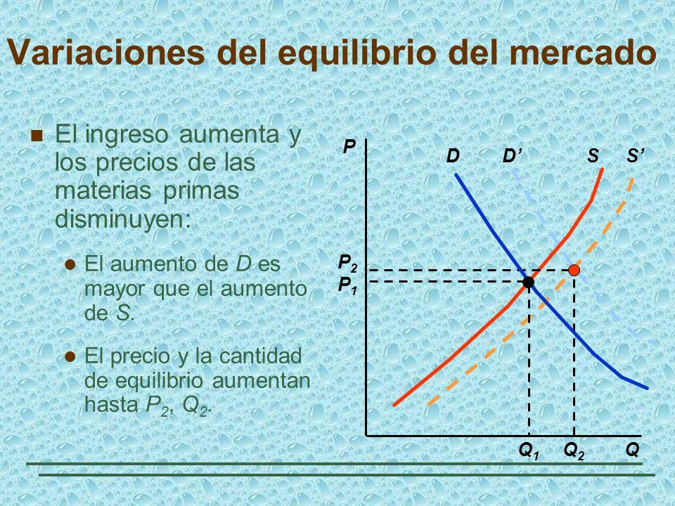 DS El ingreso aumenta y los precios de las materias primas disminuyen: El aumento de D es mayor que el aumento de S. El precio y la cantidad de equili