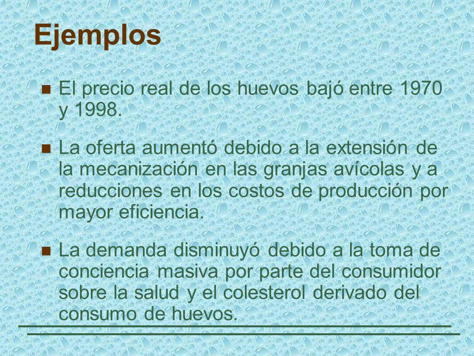Ejemplos El precio real de los huevos bajó entre 1970 y 1998. La oferta aumentó debido a la extensión de la mecanización en las granjas avícolas y a r