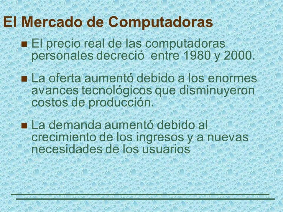 El Mercado de Computadoras El precio real de las computadoras personales decreció entre 1980 y 2000. La oferta aumentó debido a los enormes avances te
