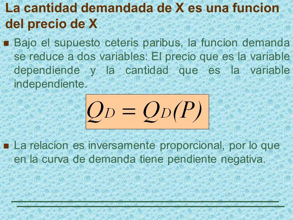 La cantidad demandada de X es una funcion del precio de X Bajo el supuesto ceteris paribus, la funcion demanda se reduce a dos variables: El precio qu