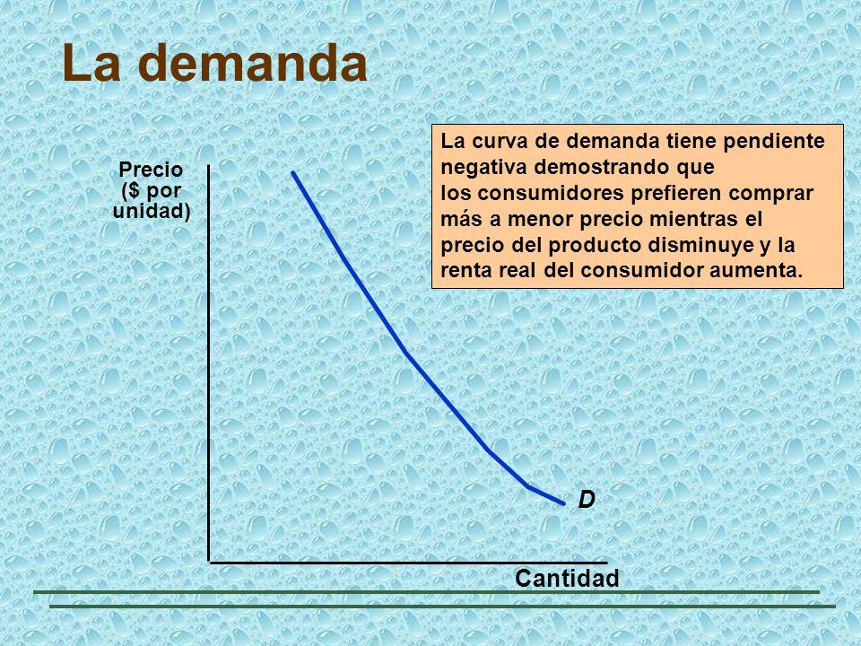 La demanda D La curva de demanda tiene pendiente negativa demostrando que los consumidores prefieren comprar más a menor precio mientras el precio del