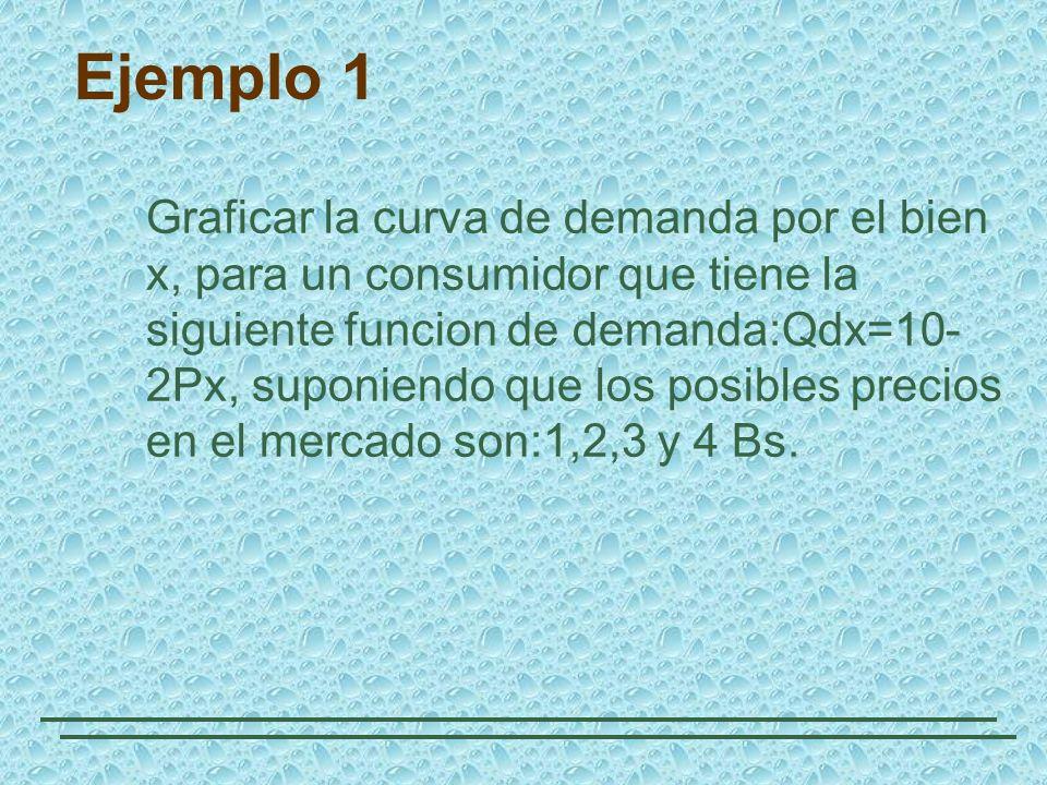 Ejemplo 1 Graficar la curva de demanda por el bien x, para un consumidor que tiene la siguiente funcion de demanda:Qdx=10- 2Px, suponiendo que los pos