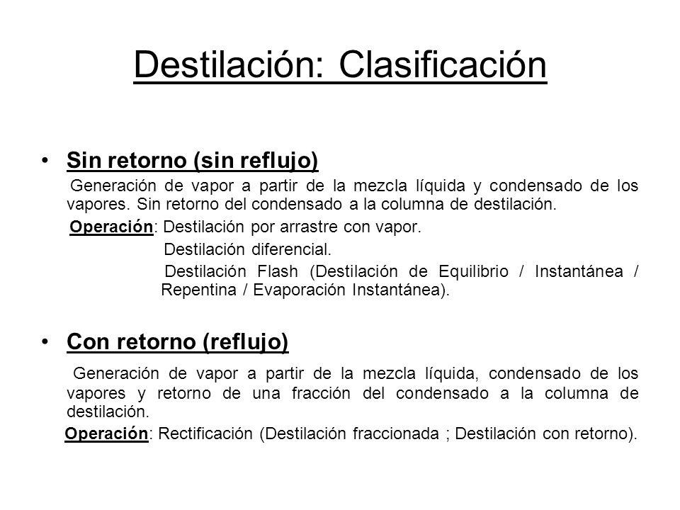 Destilación: Clasificación Sin retorno (sin reflujo) Generación de vapor a partir de la mezcla líquida y condensado de los vapores. Sin retorno del co
