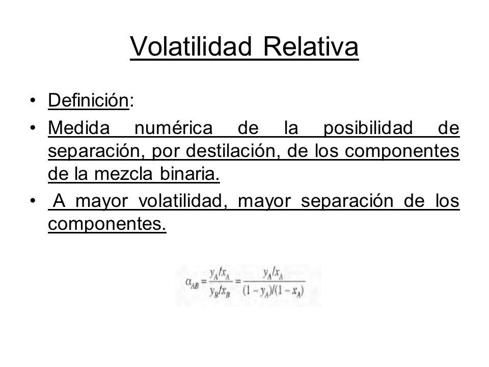Volatilidad Relativa Definición: Medida numérica de la posibilidad de separación, por destilación, de los componentes de la mezcla binaria. A mayor vo