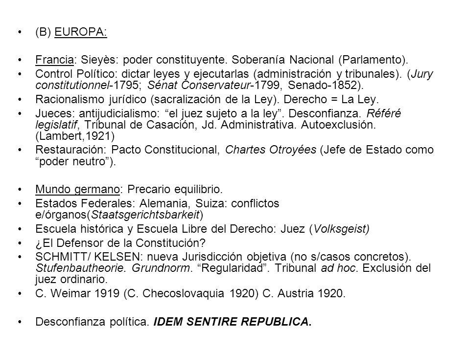(B) EUROPA: Francia: Sieyès: poder constituyente. Soberanía Nacional (Parlamento). Control Político: dictar leyes y ejecutarlas (administración y trib