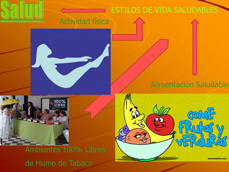ESTILOS DE VIDA SALUDABLES Actividad física Alimentación Saludable Ambientes 100% Libres de Humo de Tabaco