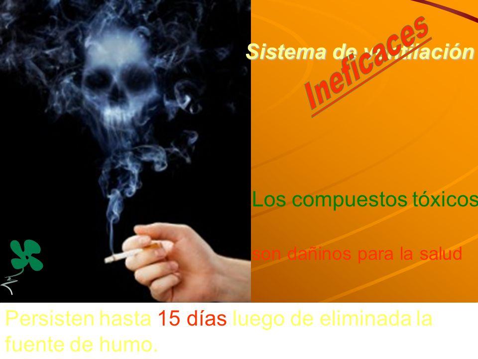 Sistema de ventilación 15 días Persisten hasta 15 días luego de eliminada la fuente de humo. Los compuestos tóxicos son dañinos para la salud